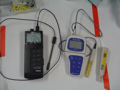 Ph Meters ppt backgrounds